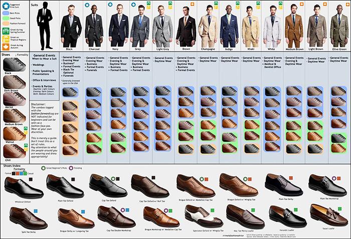 cipele i odijela za muškarca